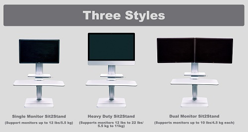 UE Sit2Stand Versions